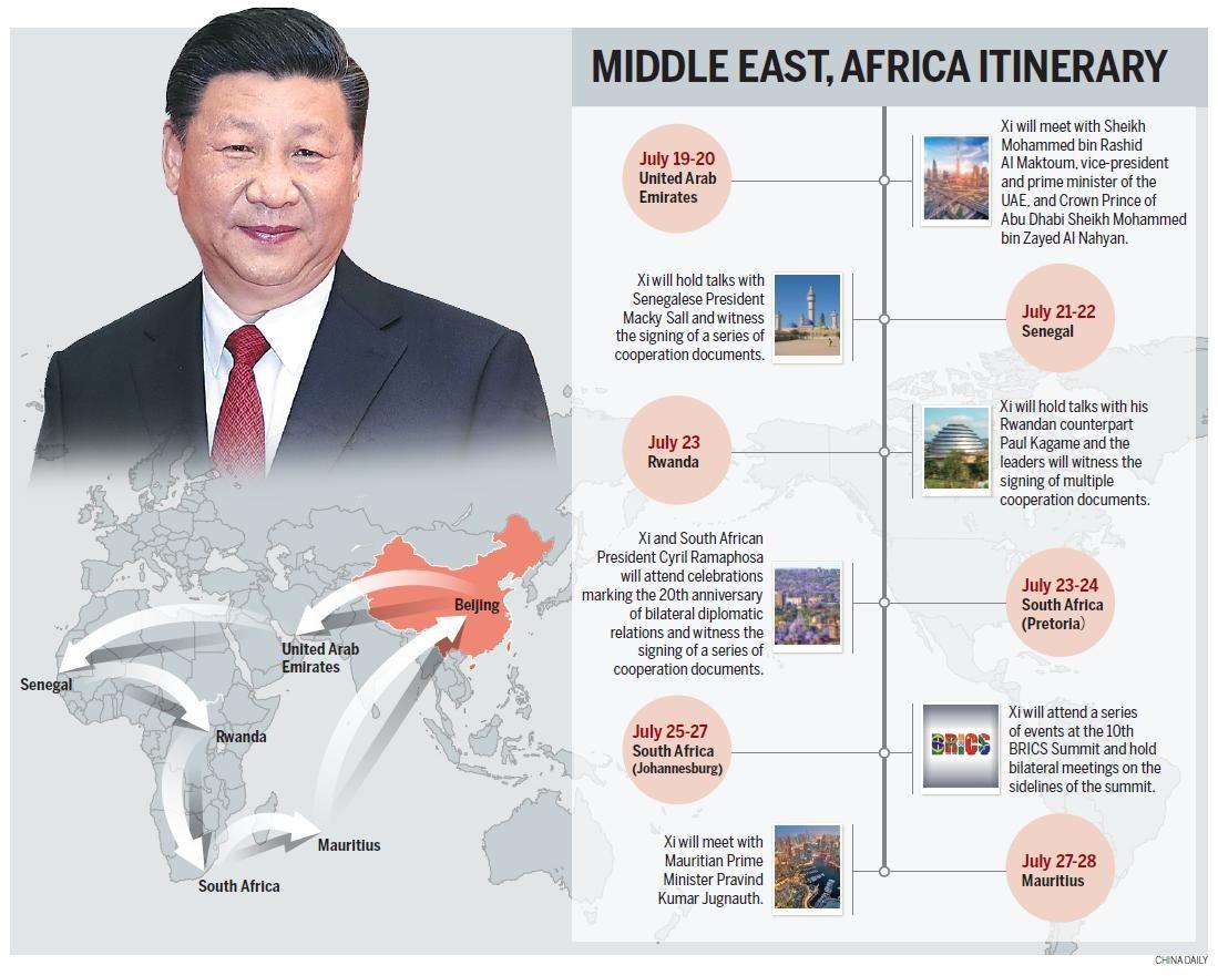 Xi lauds close friendship with uae